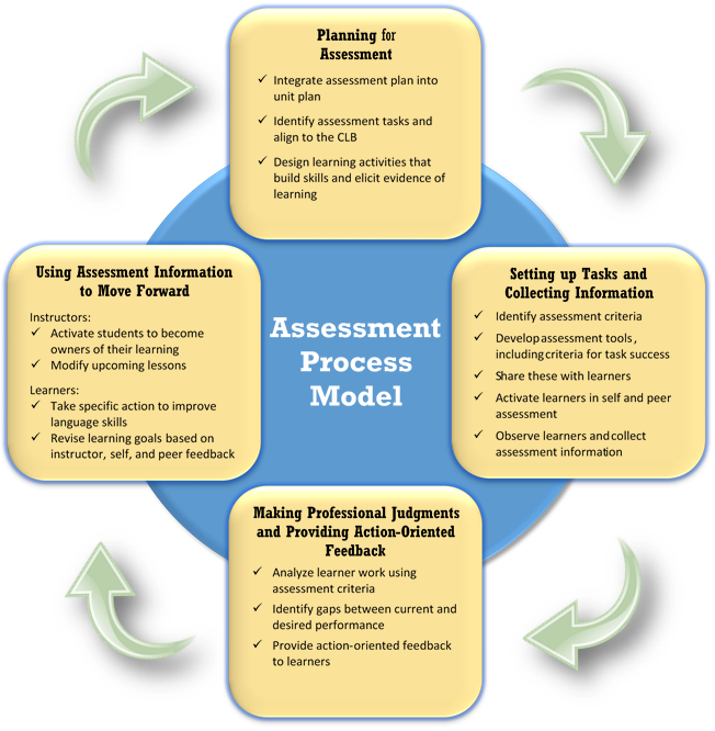finished bsbrsk501b assessment task 4